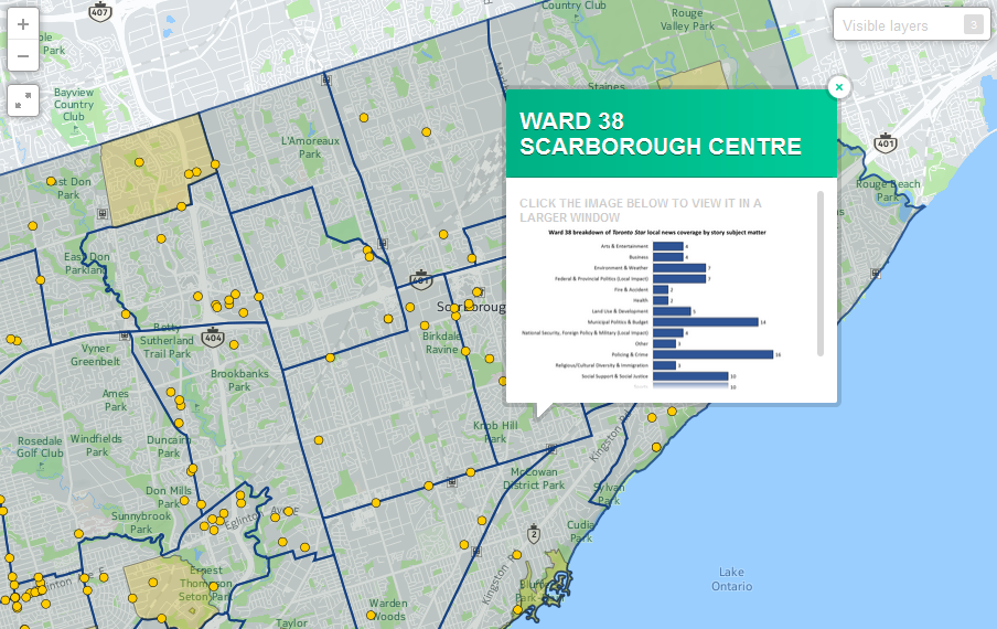 Figure 2. Users can click within a ward to access charts summarizing news coverage by topic